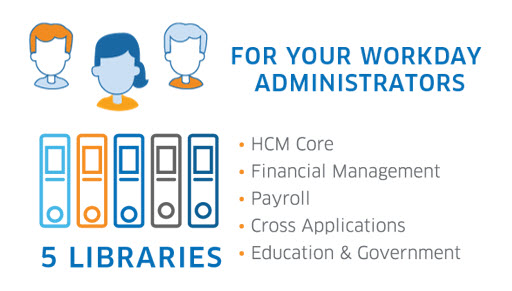 Learn On-Demand | Workday Community
